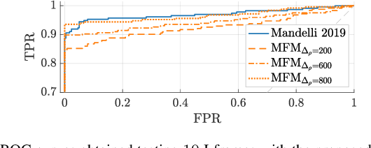 Figure 4 for A Modified Fourier-Mellin Approach for Source Device Identification on Stabilized Videos