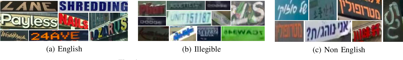 Figure 4 for RoadText-1K: Text Detection & Recognition Dataset for Driving Videos