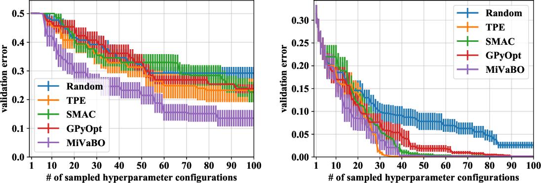 PDF] Mixed-Variable Bayesian Optimization - Semantic Scholar