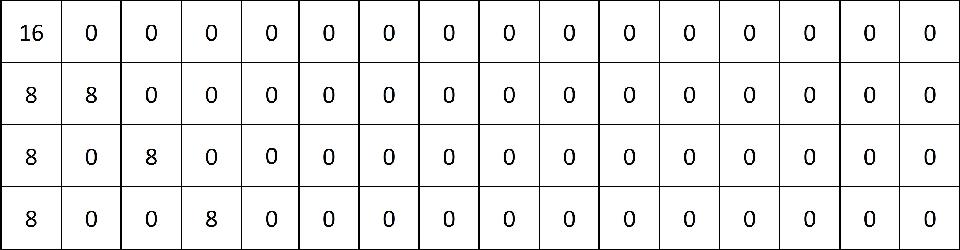 Figure 1 for Real-time FPGA Design for OMP Targeting 8K Image Reconstruction