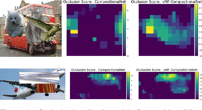 Figure 1 for Localizing Occluders with Compositional Convolutional Networks
