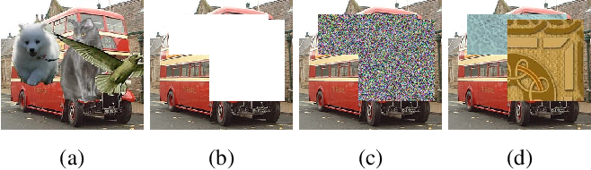 Figure 3 for Localizing Occluders with Compositional Convolutional Networks