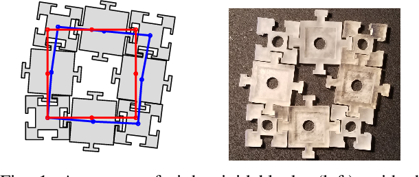 Figure 1 for PuzzleFlex: kinematic motion of chains with loose joints