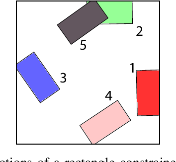 Figure 2 for PuzzleFlex: kinematic motion of chains with loose joints