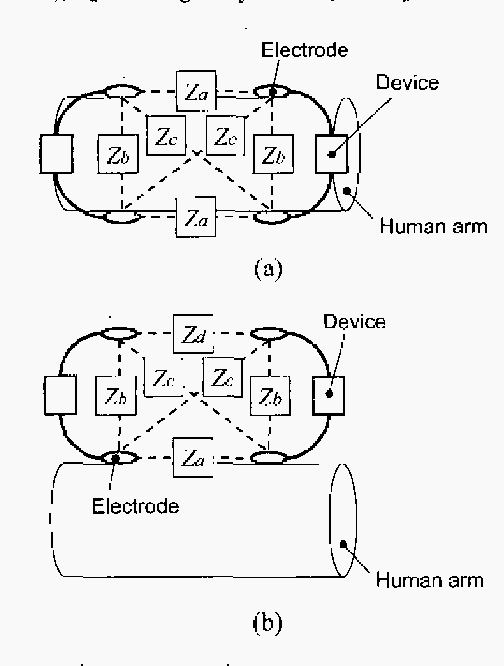 Simplified Circuit Modeling And Fabrication Of Intrabody