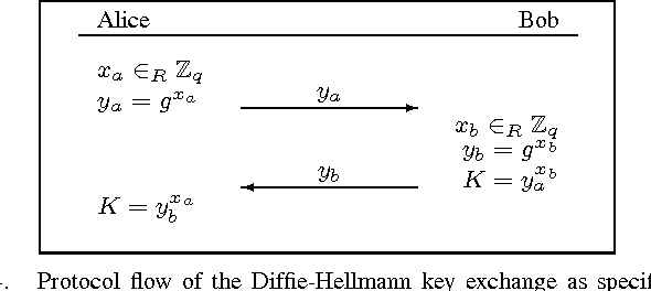 Figure 4 from cPLC — A cryptographic programming language and