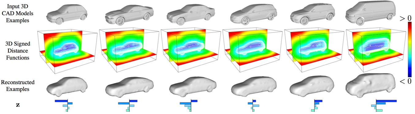Figure 3 for SAMP: Shape and Motion Priors for 4D Vehicle Reconstruction
