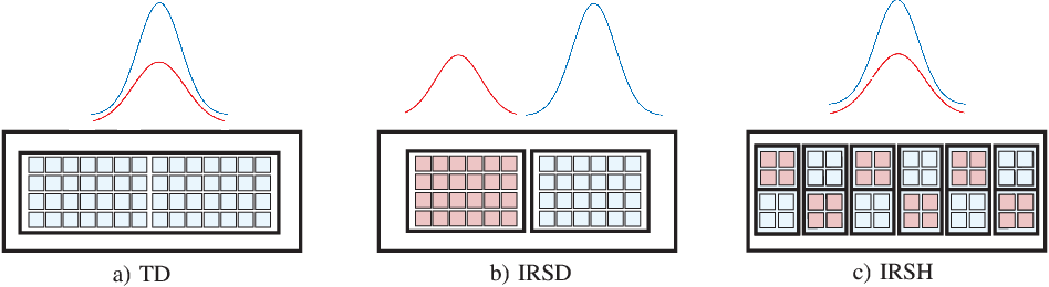 Figure 3 for Modeling and Design of IRS-Assisted Multi-Link FSO Systems