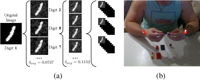 Figure 3 for IADA: Iterative Adversarial Data Augmentation Using Formal Verification and Expert Guidance