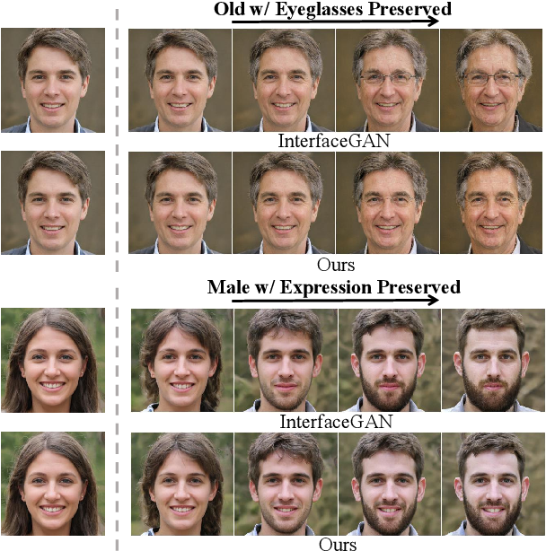 Figure 1 for Disentangled Face Attribute Editing via Instance-Aware Latent Space Search