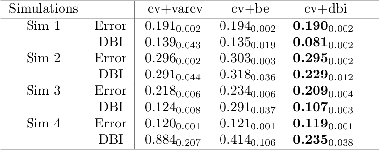 Figure 2 for Stability Enhanced Large-Margin Classifier Selection