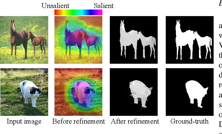 Figure 3 for Weakly-Supervised Saliency Detection via Salient Object Subitizing