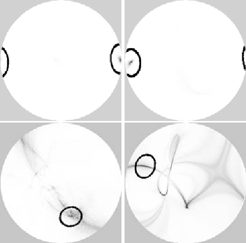 Figure 4: Examples of confidence intervals in an image sequence with a leftward translation. From left to right and top to bottom, the respective probability masses within each circled confidence interval are: 0.865, 0.567, 0.204, 0.065.