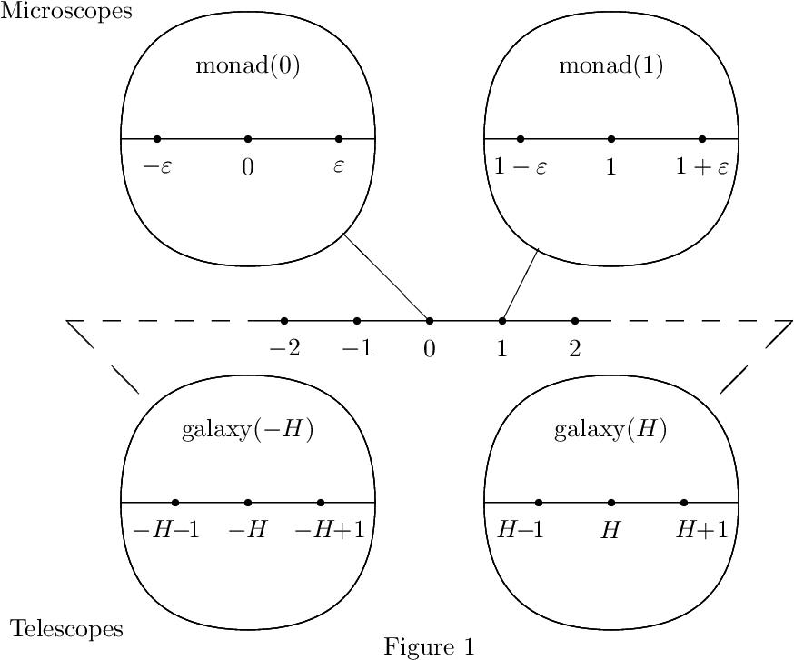 Foundations of Infinitesimal Calculus