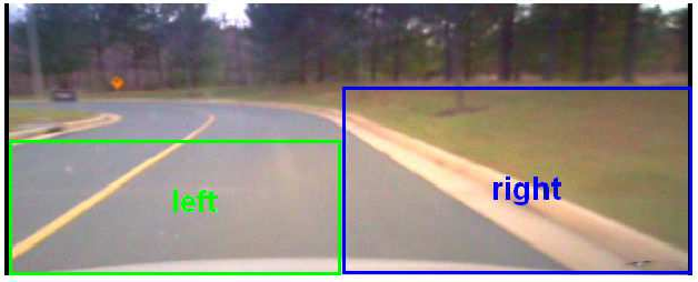 Figure 3 for Robust Lane Tracking with Multi-mode Observation Model and Particle Filtering