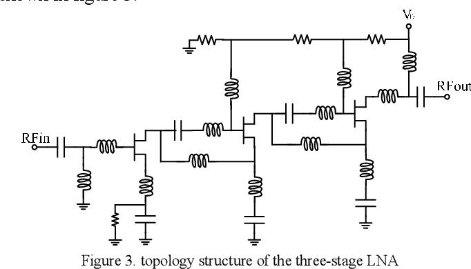 Design of X-Band Miniature Balanced Limiter-Low Noise Amplifier Chip