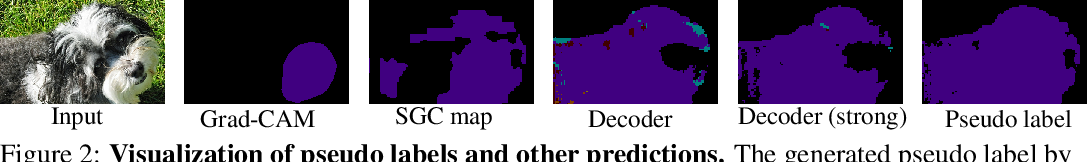 Figure 3 for PseudoSeg: Designing Pseudo Labels for Semantic Segmentation