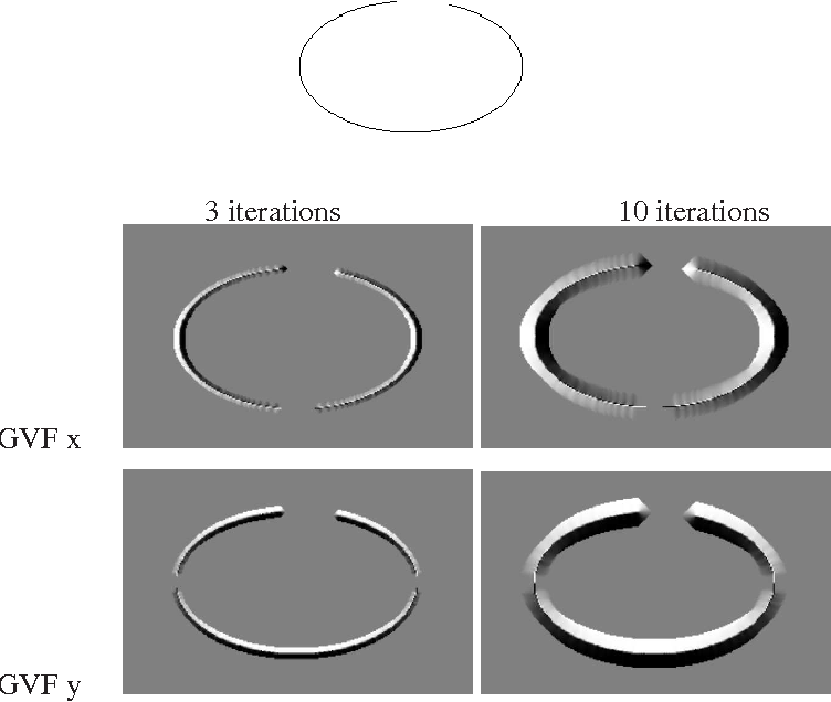 Figure 4 for Active Canny: Edge Detection and Recovery with Open Active Contour Models