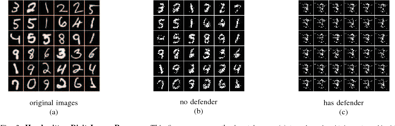 Figure 4 for Privacy Partitioning: Protecting User Data During the Deep Learning Inference Phase