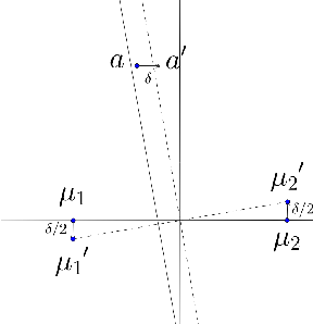 Figure 3 for Clustering Stable Instances of Euclidean k-means