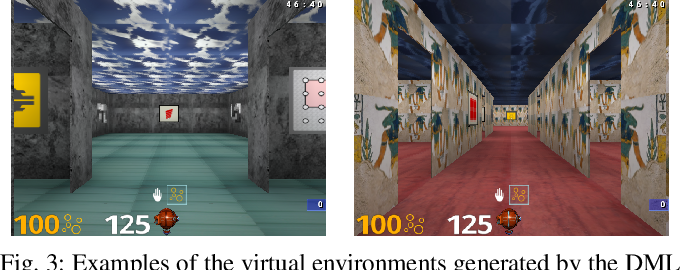 Figure 3 for A Deep Learning Based Behavioral Approach to Indoor Autonomous Navigation