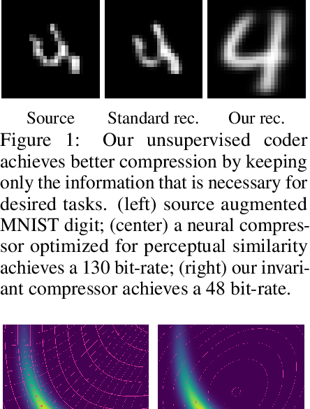Figure 1 for Lossy Compression for Lossless Prediction