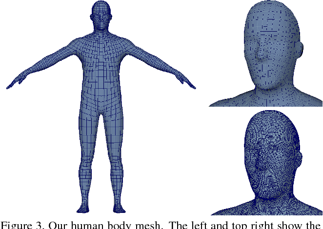 Figure 3 for Dynamic High Resolution Deformable Articulated Tracking