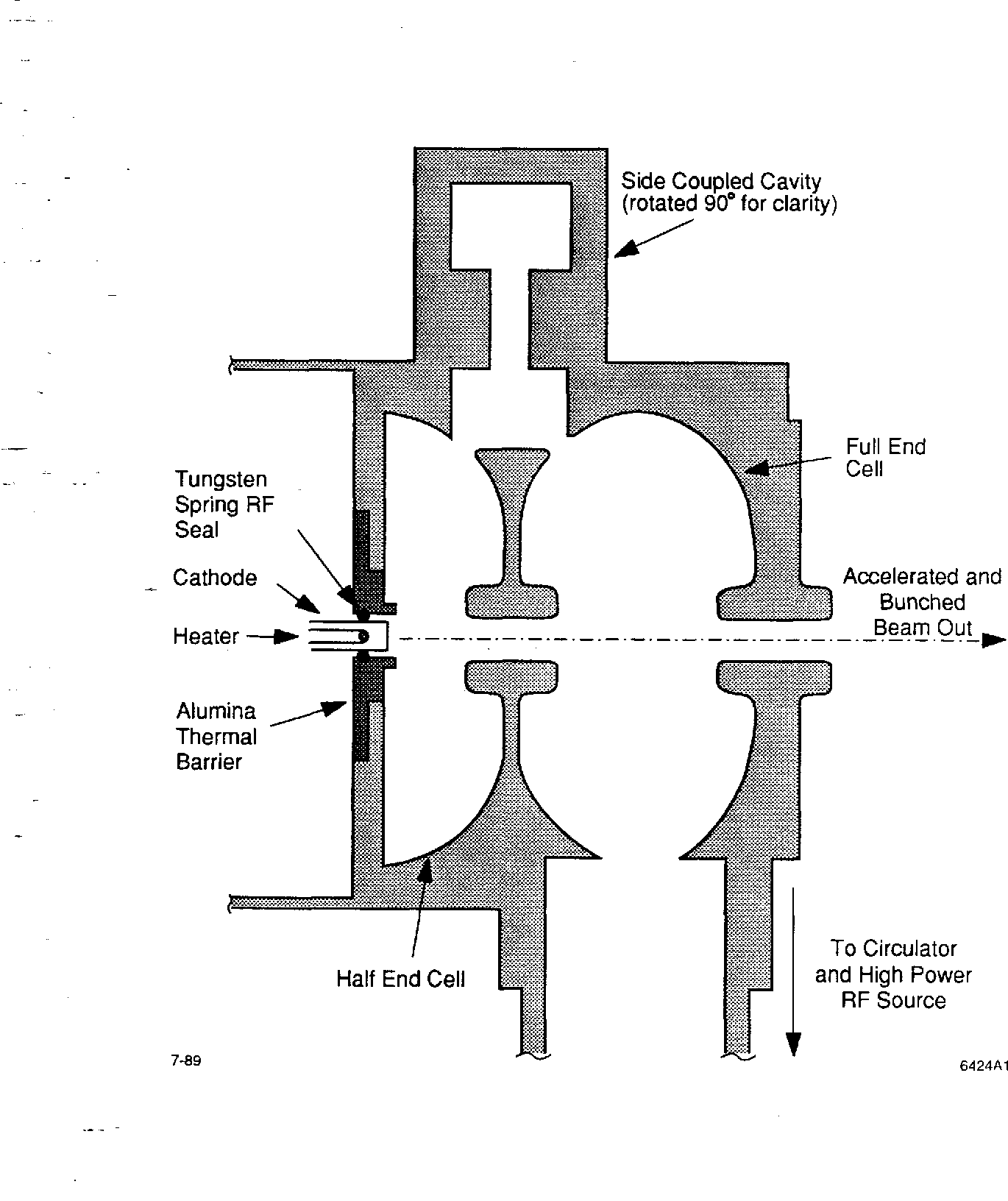Fig 1 Cross Section Of The Gun Cavity