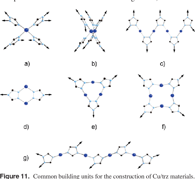 Figure 11 from Solid-state coordination chemistry of the Cu