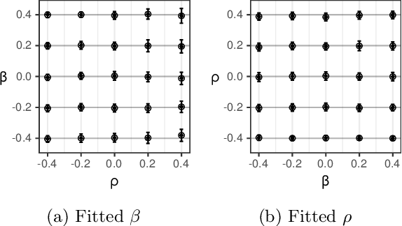 Figure 4 for Probability Paths and the Structure of Predictions over Time