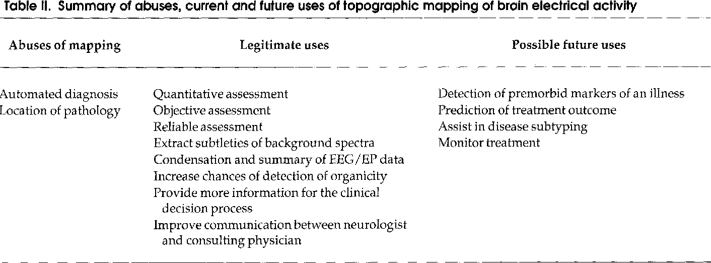 Topographic Mapping Of Eeg And Evoked Potentials In Psychiatry