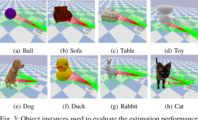 Figure 3 for Learning Barrier Functions with Memory for Robust Safe Navigation