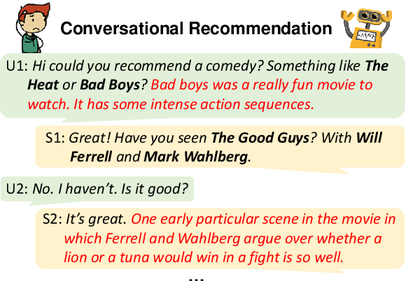 Figure 1 for RevCore: Review-augmented Conversational Recommendation