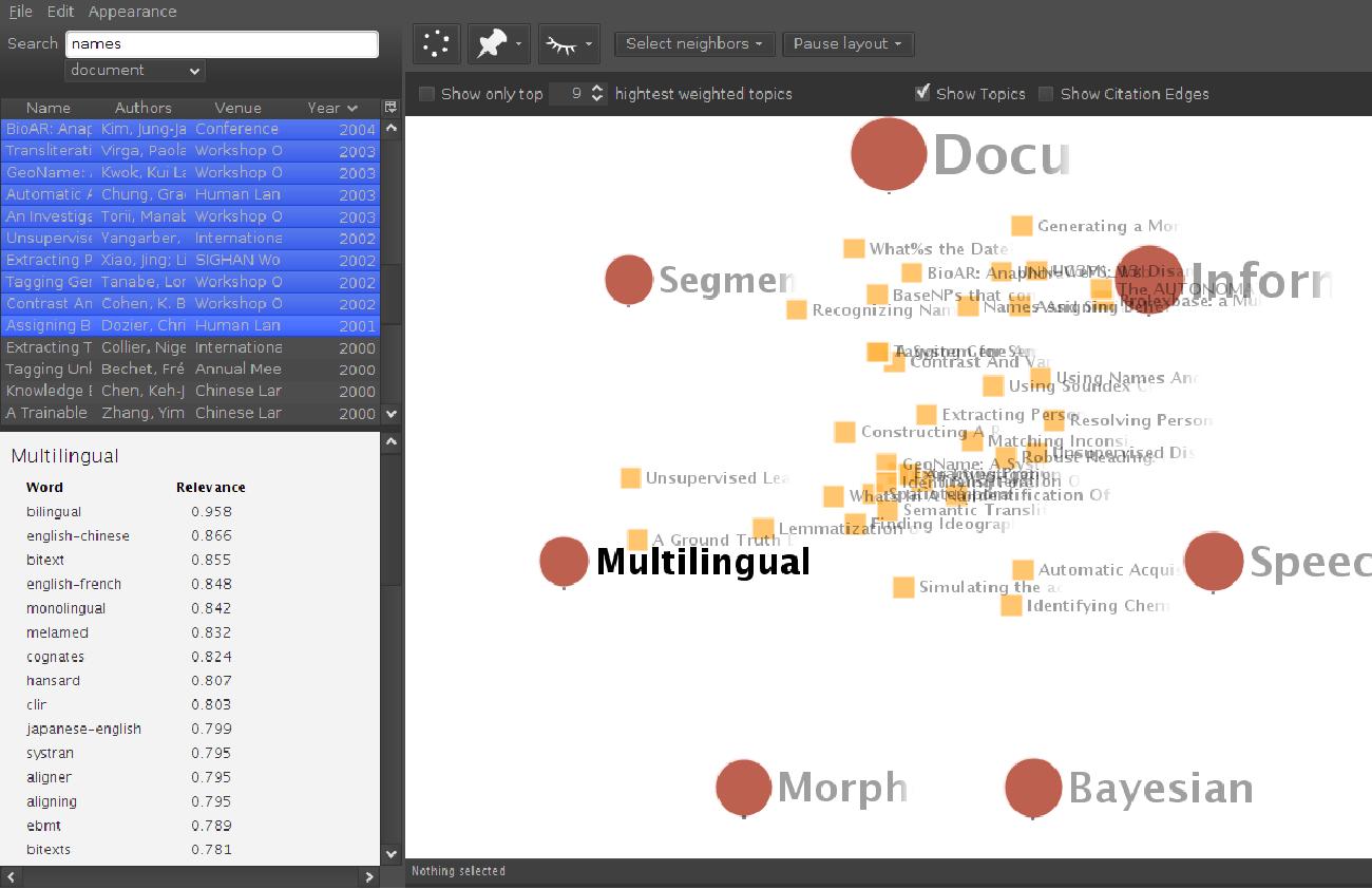 Figure 1 for TopicViz: Semantic Navigation of Document Collections