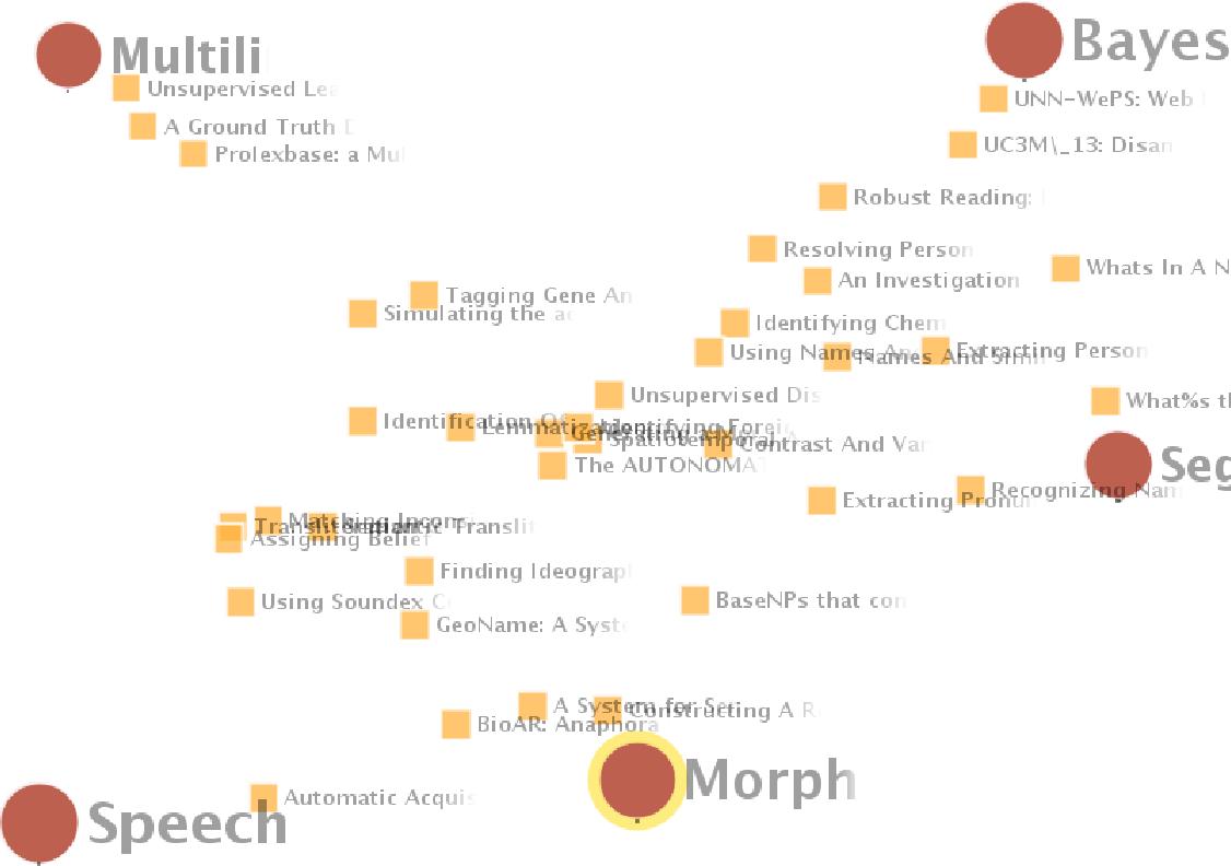 Figure 3 for TopicViz: Semantic Navigation of Document Collections