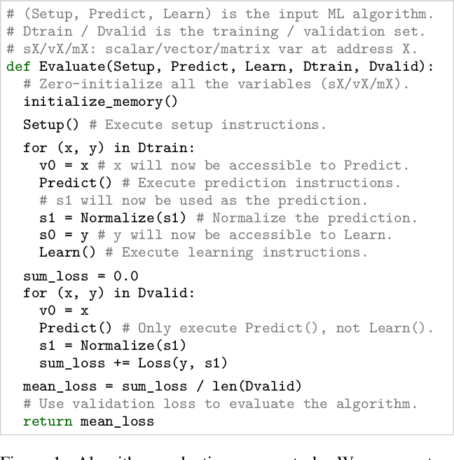 Figure 1 for AutoML-Zero: Evolving Machine Learning Algorithms From Scratch