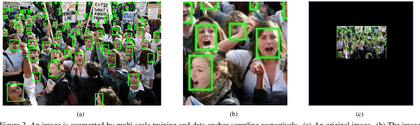 Figure 3 for MogFace: Rethinking Scale Augmentation on the Face Detector