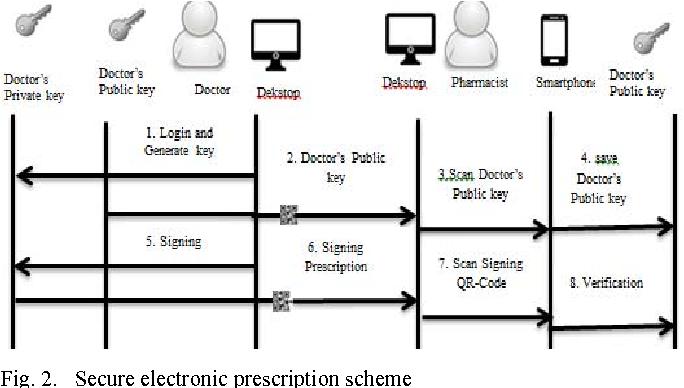 doctor signature generator idealvistalistco