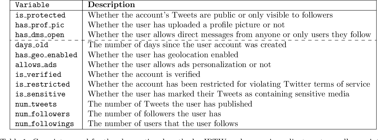 Figure 2 for Causal Inference Struggles with Agency on Online Platforms