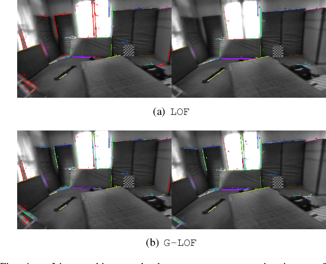 Figure 4 for LOF: Structure-Aware Line Tracking based on Optical Flow