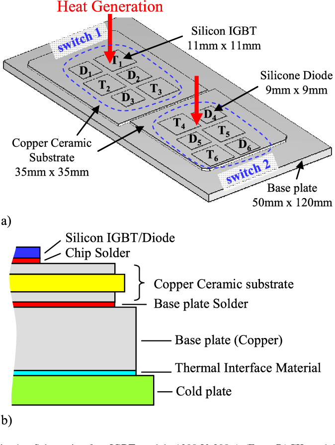 Lumped Dynamic Electrothermal Model of IGBT Module of Inverters