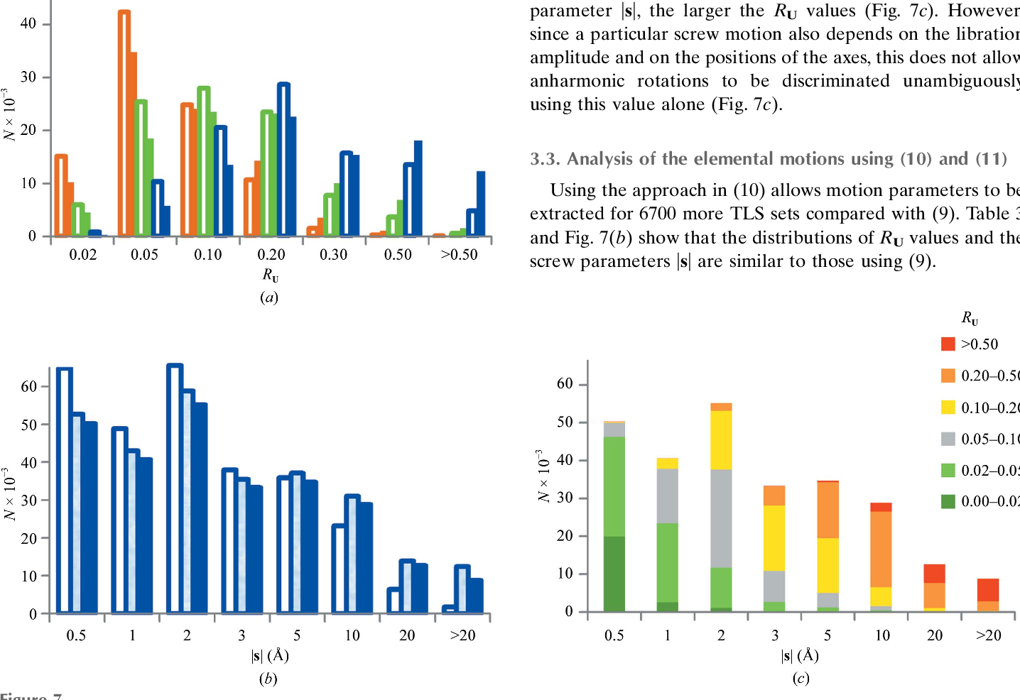 Figure 7 from From deep TLS validation to ensembles of