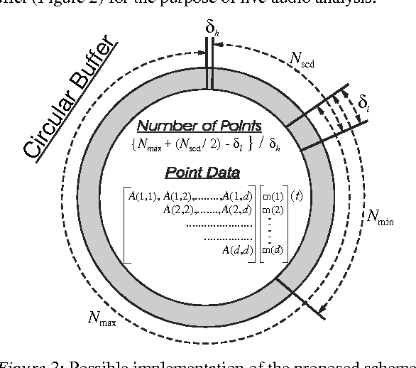 Figure 3 From On The Use Of The Bayesian Information Criterion In