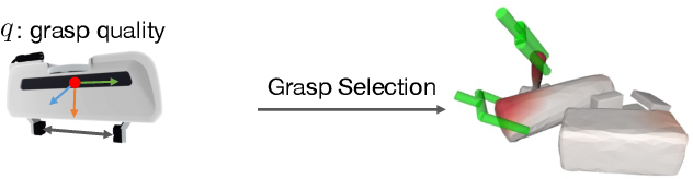 Figure 2 for Synergies Between Affordance and Geometry: 6-DoF Grasp Detection via Implicit Representations