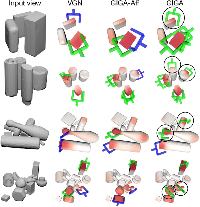 Figure 4 for Synergies Between Affordance and Geometry: 6-DoF Grasp Detection via Implicit Representations