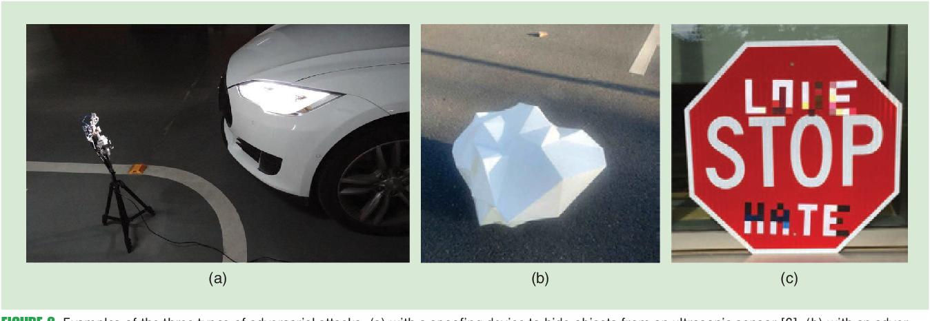 Figure 3 for Towards robust sensing for Autonomous Vehicles: An adversarial perspective
