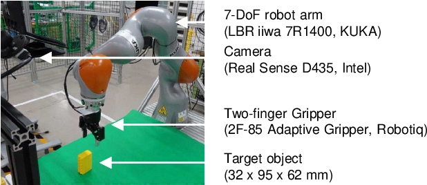 Figure 2 for Spatial Attention Point Network for Deep-learning-based Robust Autonomous Robot Motion Generation