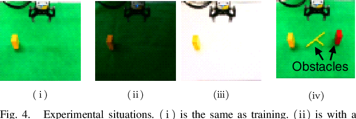 Figure 4 for Spatial Attention Point Network for Deep-learning-based Robust Autonomous Robot Motion Generation