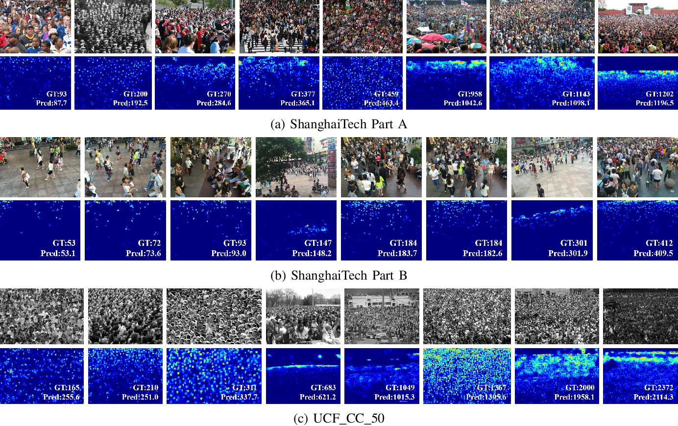 Figure 4 for Video Crowd Counting via Dynamic Temporal Modeling