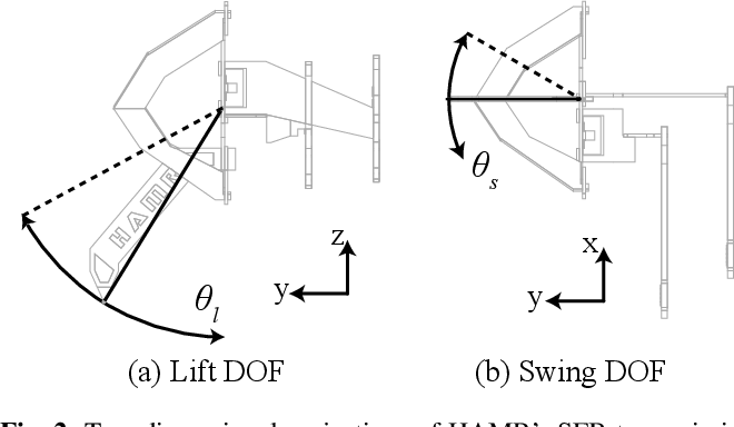 Figure 2 for Residual Model Learning for Microrobot Control